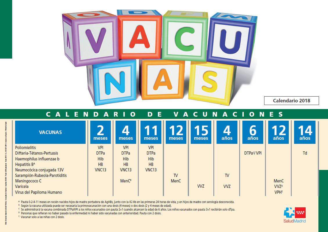 Calendario De Vacunas Infantil.Calendario De Vacunacion Infantil De La Comunidad De Madrid 2018 Cppm