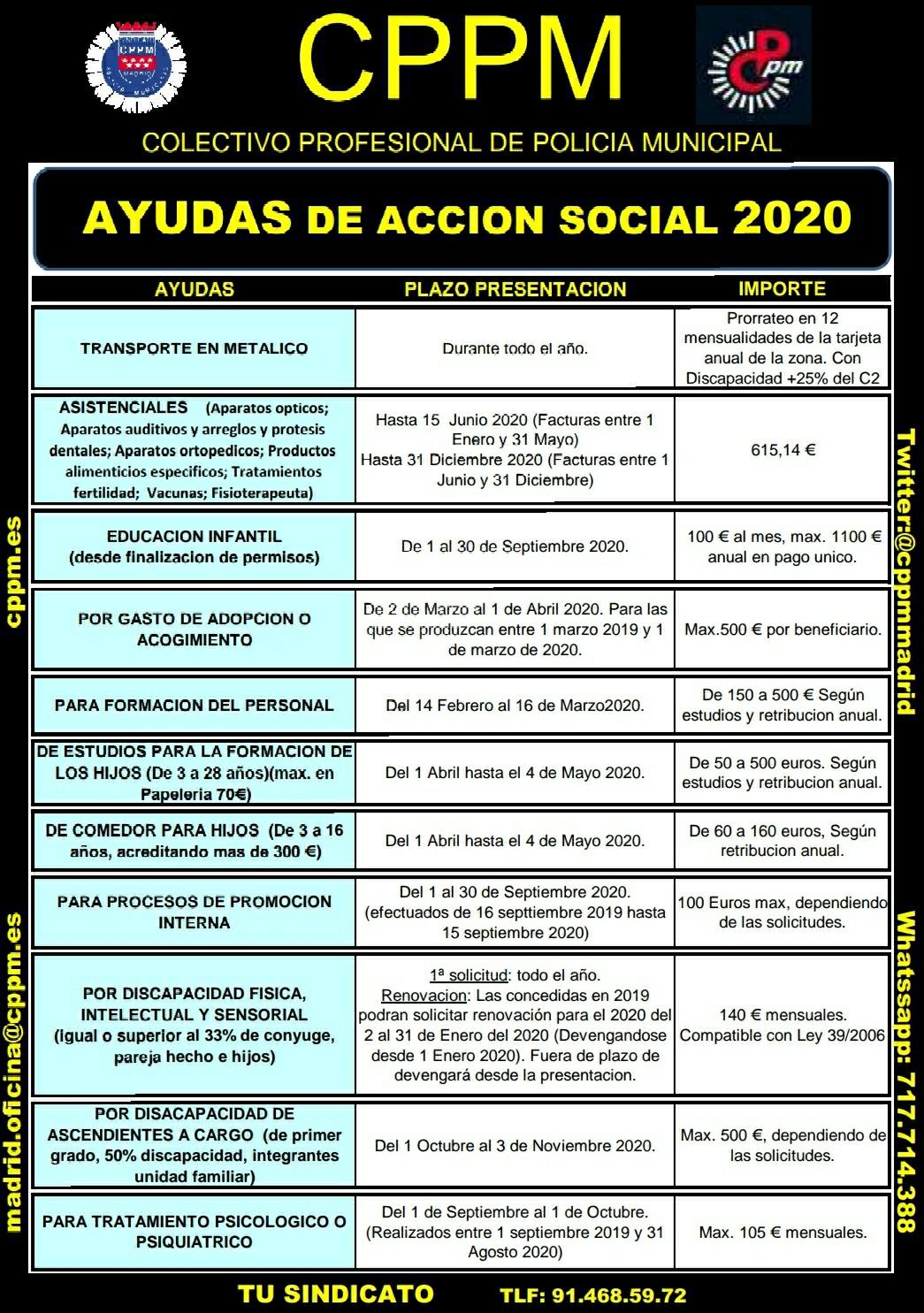 Calendario acción social 2020 Ayto Madrid