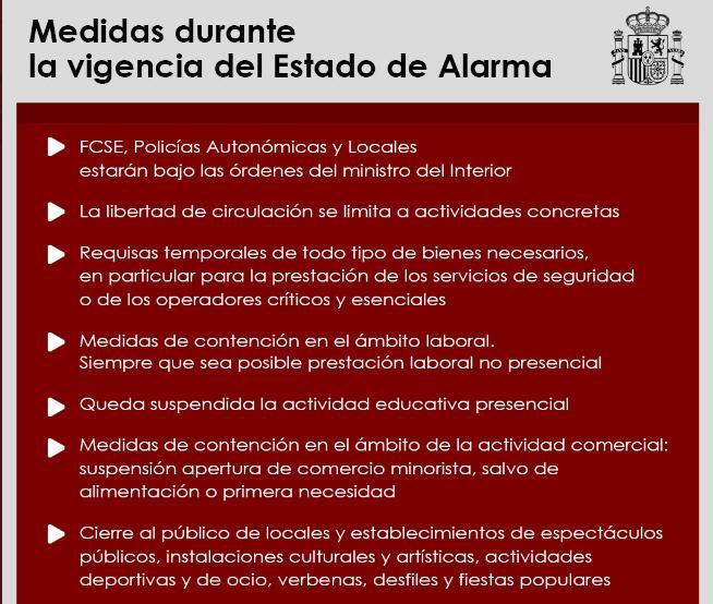 Estado Alarma Nacional
