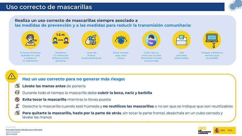 Mascarillas COVID-19
