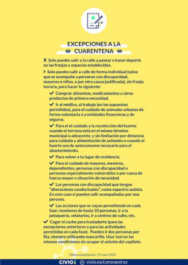 Excepciones cuarentena CIVIO