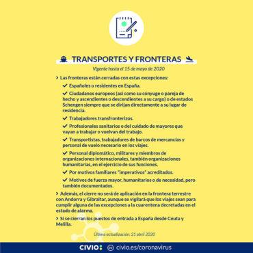 Transportes y Fronteras CIVIO