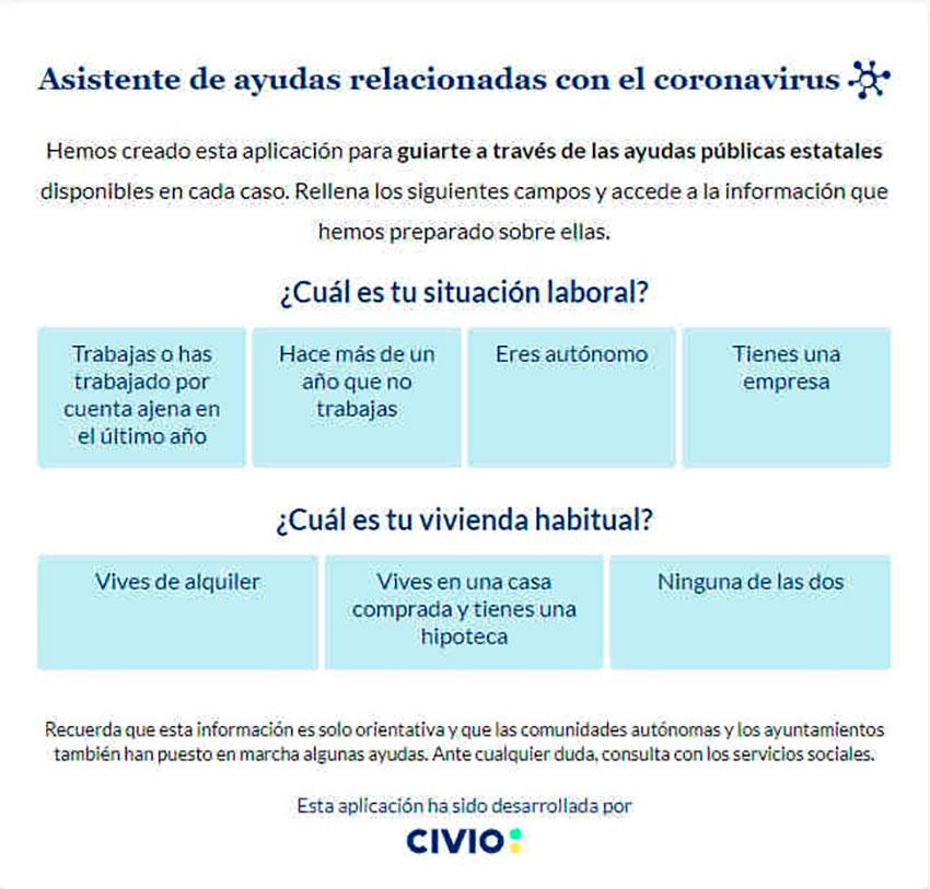 Asistente Ayudas coronavirus CIVIO