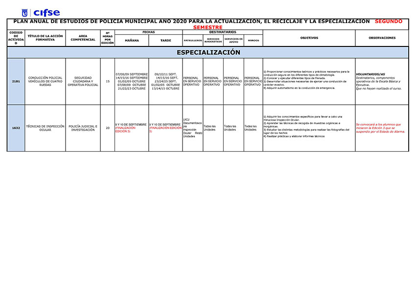 Calendario segundo semestre plan formación Policía Municipal CIFSE