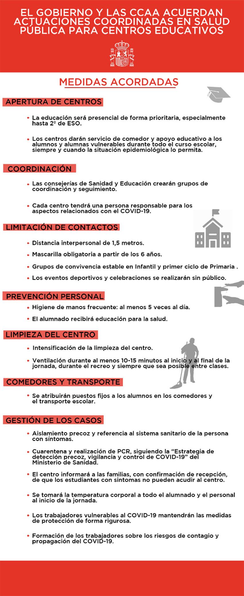 Actuaciones coordinadas salud publica centros educativos COVID-19