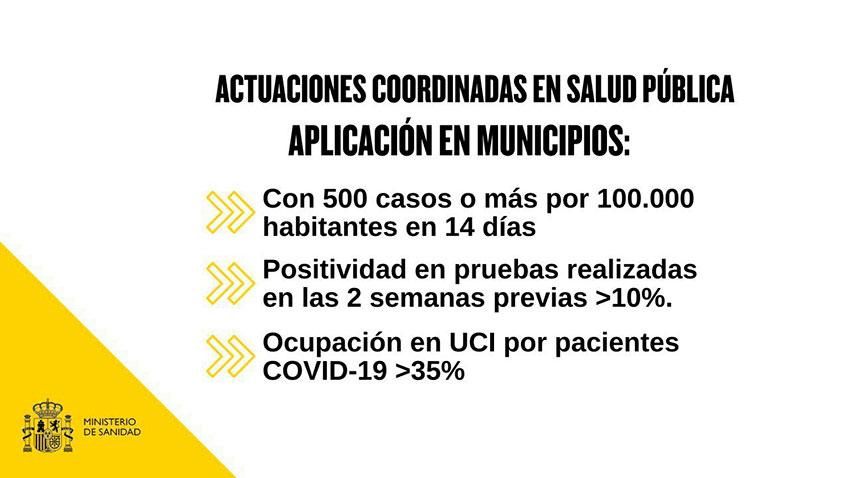 Actuaciones coordinadas en salud pública municipios