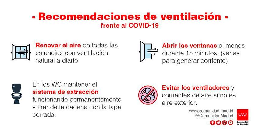 Nuevas medidas protección covid-19 Comunidad Madrid Zonas básicas salud