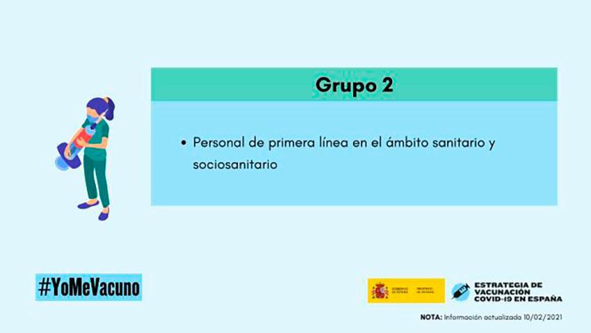 Estrategia de vacunación frente a COVID19 en España