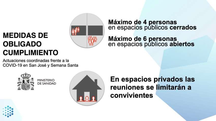 Medidas COVID-19 Comunidades Autónomas Puente San José y Semana Santa 2021