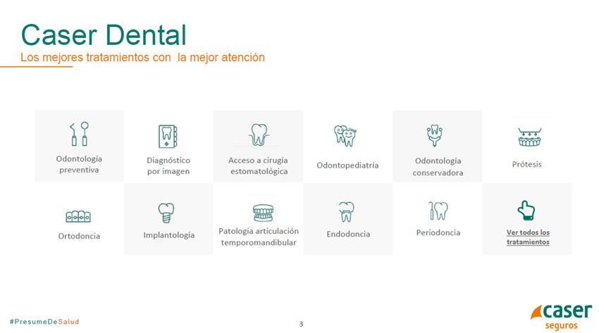 Seguro dental Caser CPPM