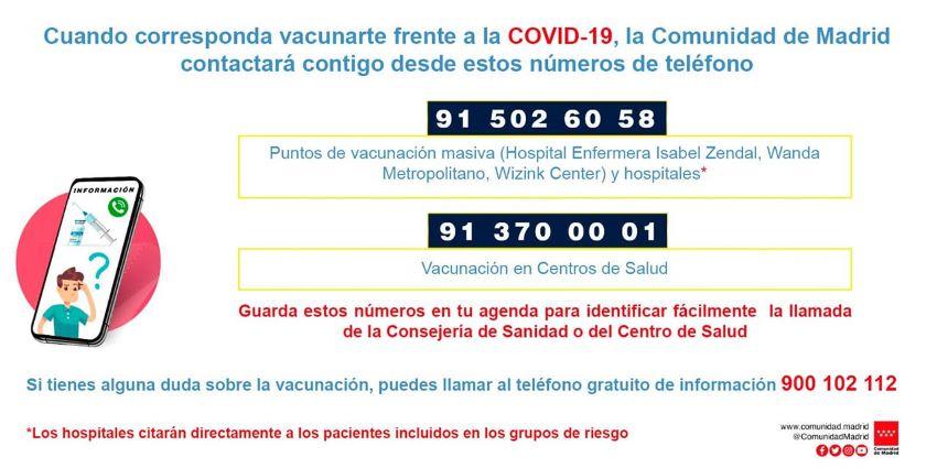 Teléfonos vacunación Comunidad Madrid