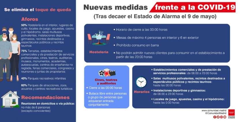 Nuevas medidas Comunidad Madrid tras estado alarma