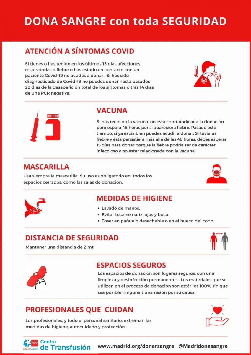 Dona sangre Comunidad Madrid COVID-19
